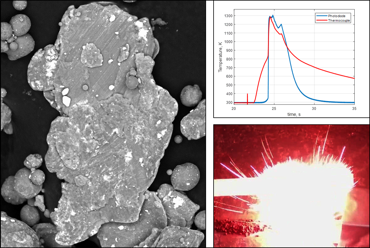 "Paper published: ""Ignition of Mechanically Activated Al Powders Doped with Metal Oxides"""